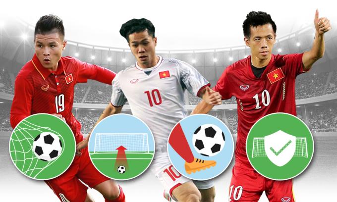 Hành trình đến vị trí thứ tư bóng đá nam Asiad 2018 của Việt Nam