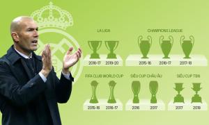 Zidane vĩ đại thế nào khi dẫn dắt Real