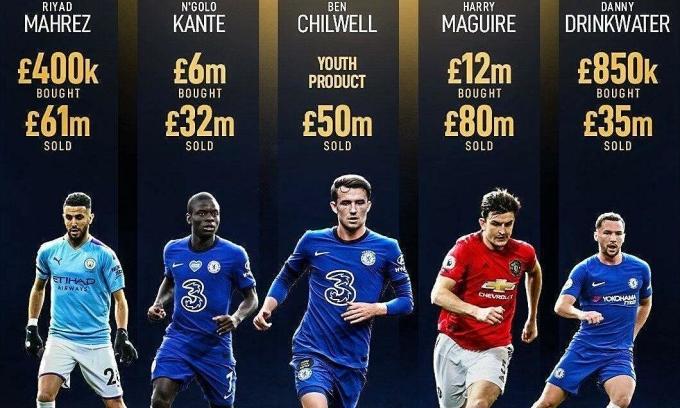Nghệ thuật mua rẻ bán đắt của Leicester City